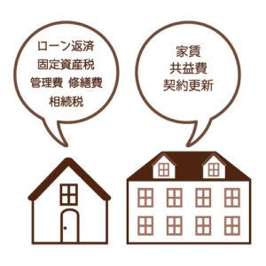 芹田不動産 賃貸アパート