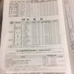 長野市の幼稚園・保育園情報